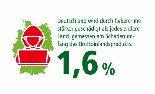 Cyberangriffe in Magdeburg bei Unternehmen